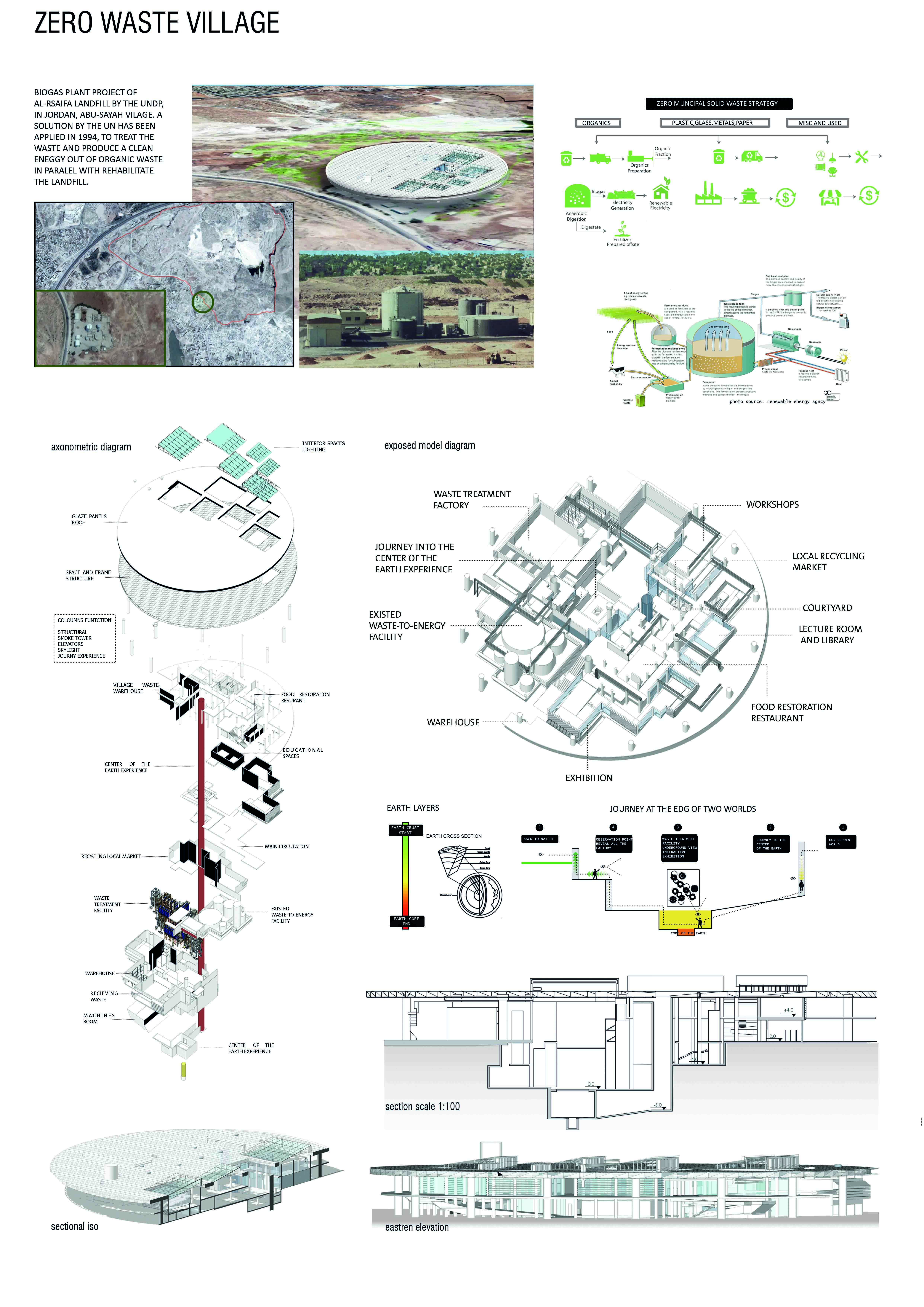 Omrania | CSBE award - Biogas Plant: Zero Waste Project (Project of Merit)